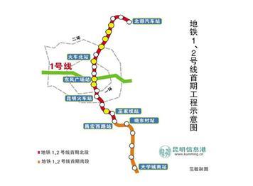 是连接巫家坝中央商务区与昆明新机场之间的地铁线路